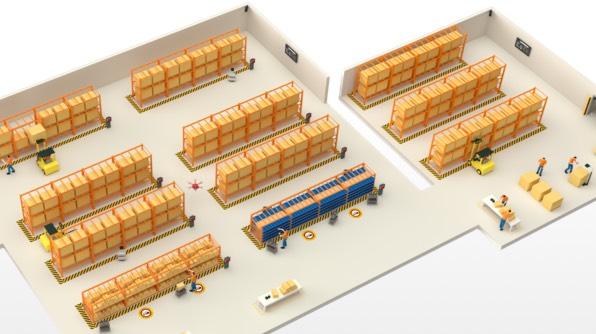 Ramp Up Warehouse Management