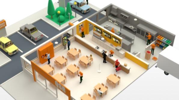 Unlock the Future of Food Service